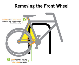 Locking-Techniques-Front-wheel-Thumb-310x258.jpg