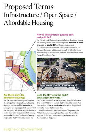 Proposed Terms - Infrastructure, Open Space and Affordable Housing Poster