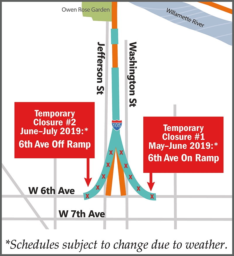 ODOT I-105 Closure Map detailing temporary closures of 6th Avenue on and off ramp