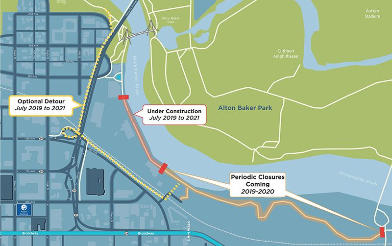 Map of closures on South Bank Path due to construction of the Downtown Riverfront site.