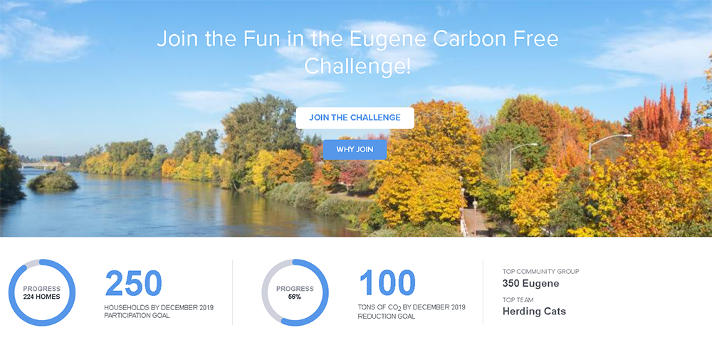 Eugene Carbon Free Challenge Opens in new window